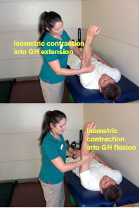 Stretching: Proprioceptive Neuromuscular Facilitation