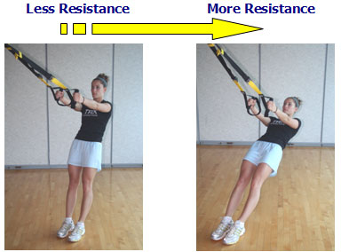 Introduction to trx suspension training for rehab for Table th position relative